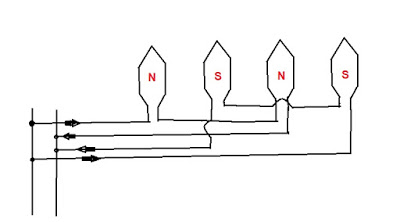 motor Speed control by changing the number of poles