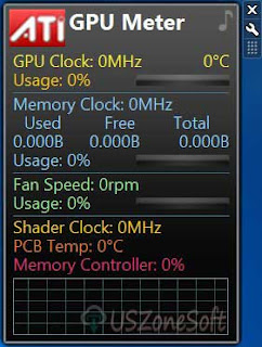 GPU Meter Gadget Free Download For Windows 10, 8, 7 OS 32bit 64bit, ATI GPU Meter, AMD GPU Meter or NVIDIA GPU Meter