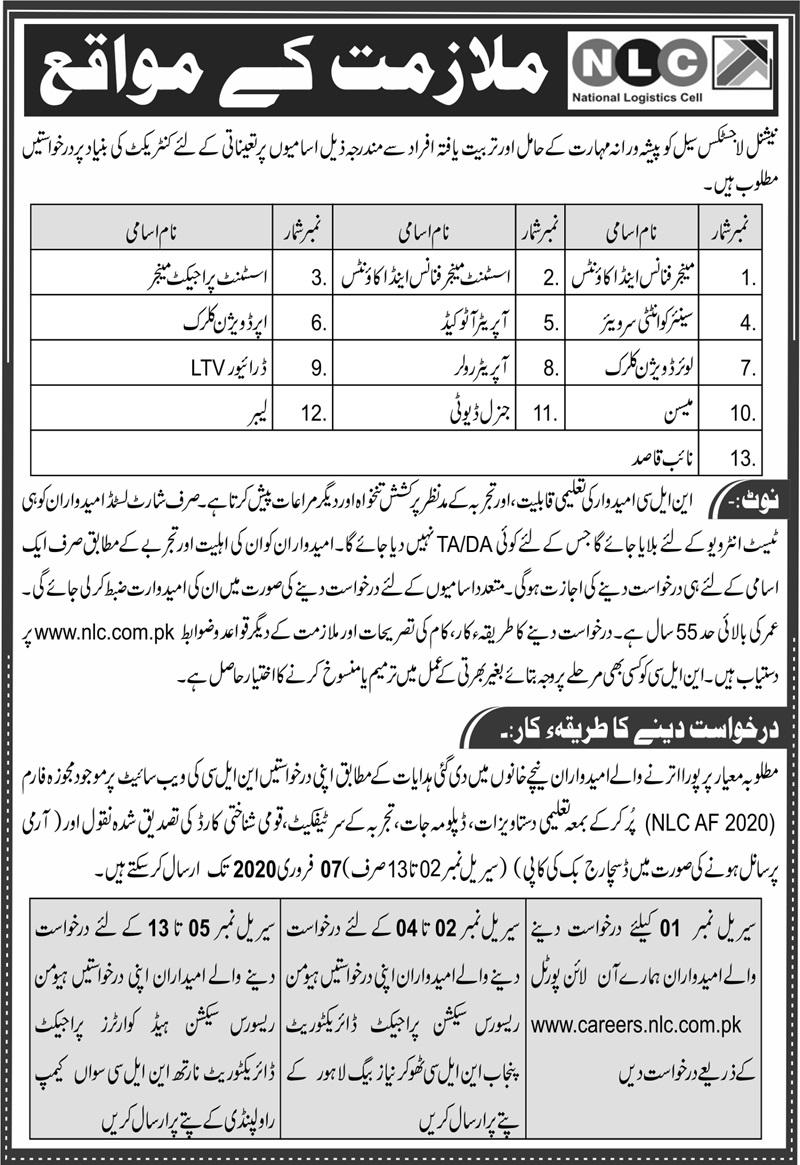 National Logistics Cell (NLC) Jobs 2020