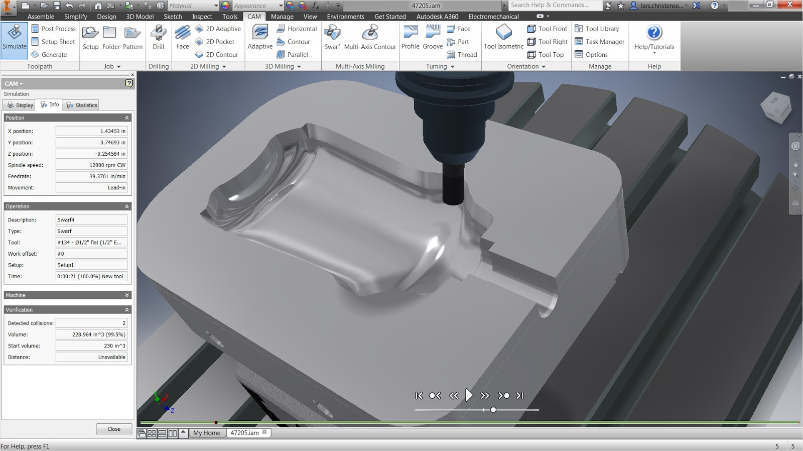 Autodesk HSM Products