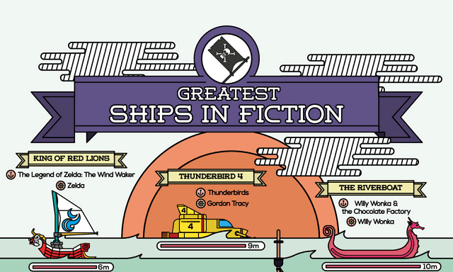 Greatest Ships throughout Fiction