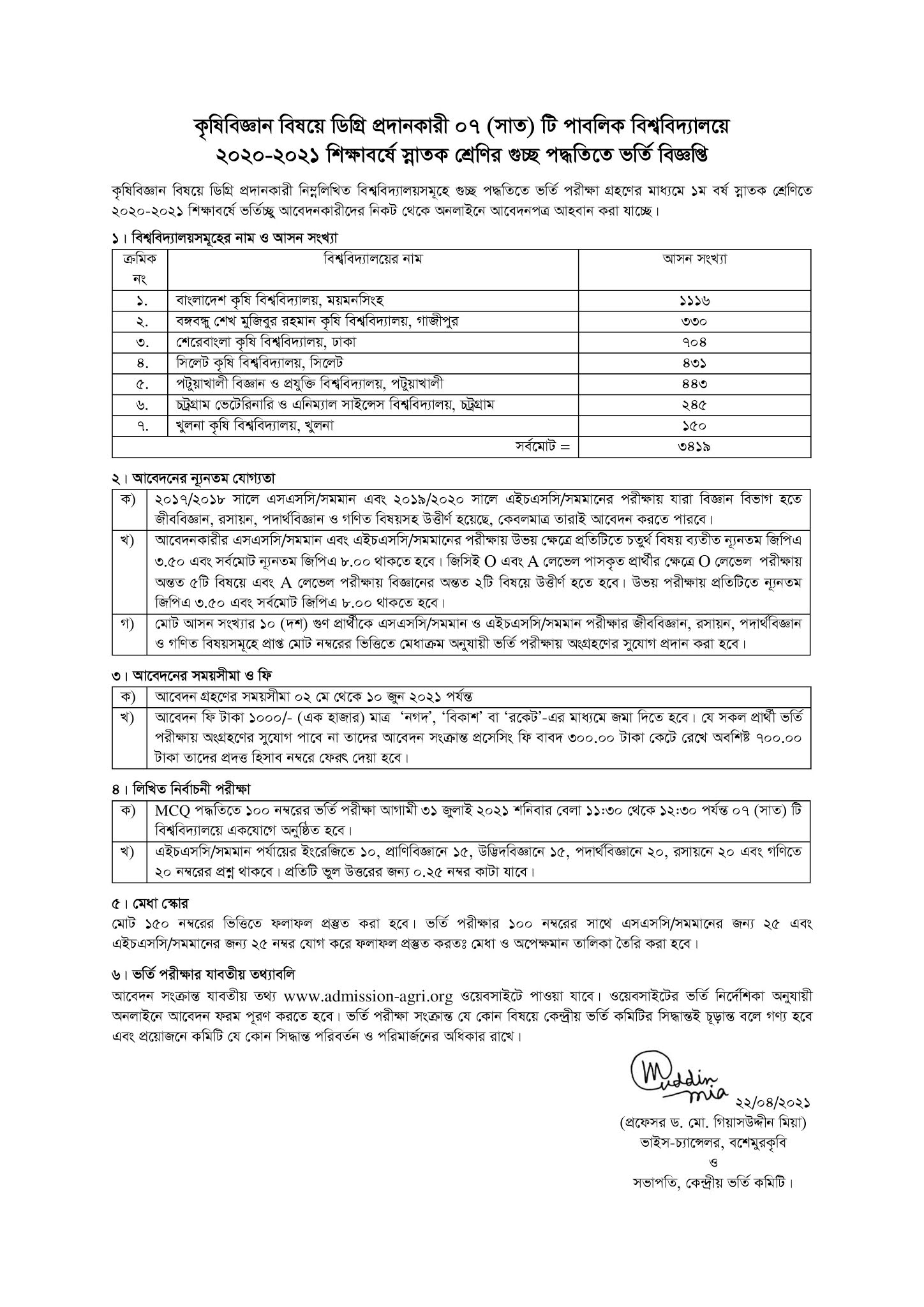 Agricultural University Admission Circular 2020-2021