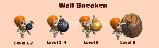 Upgrade Wall Breaker Level 1 2 3 4 5 6 7 blog jonarendra