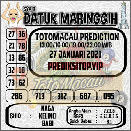 Syair Datuk Maringgih Toto Macau Rabu 27-Jan-2021