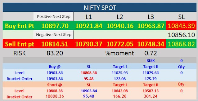 nifty 25 sept