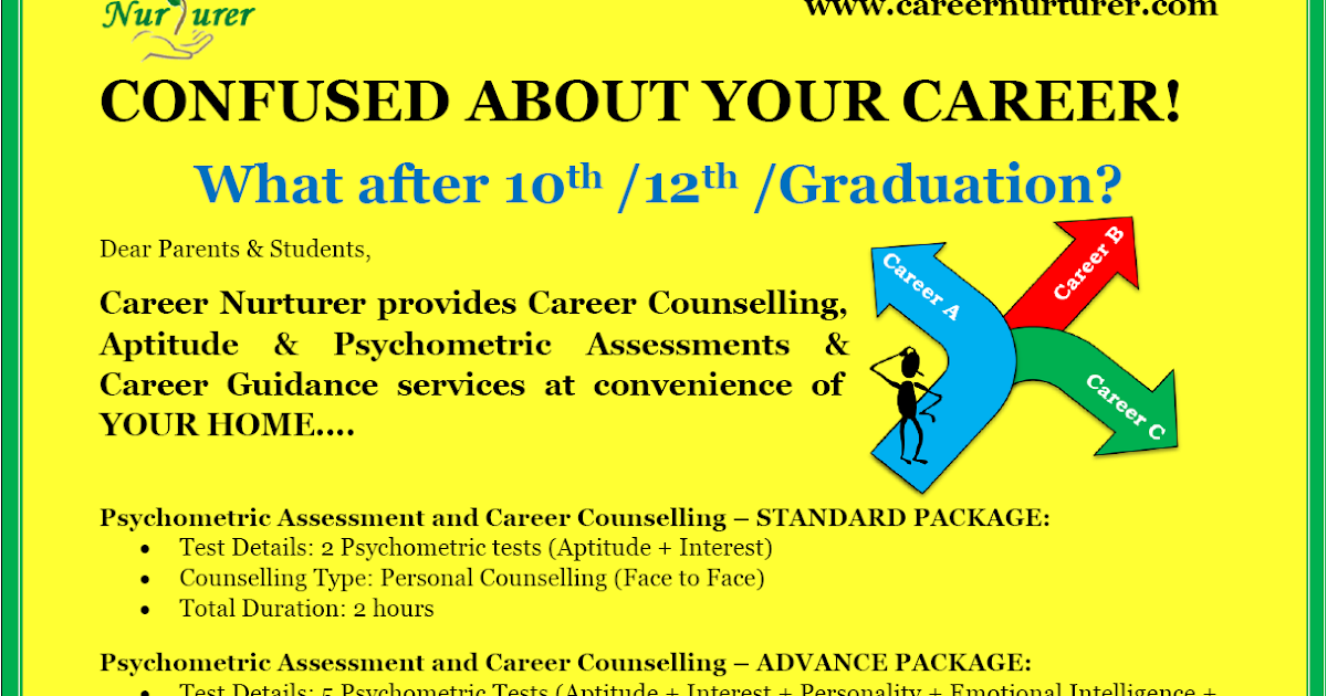 Aptitude Test for Career Guidance & Counselling | Career