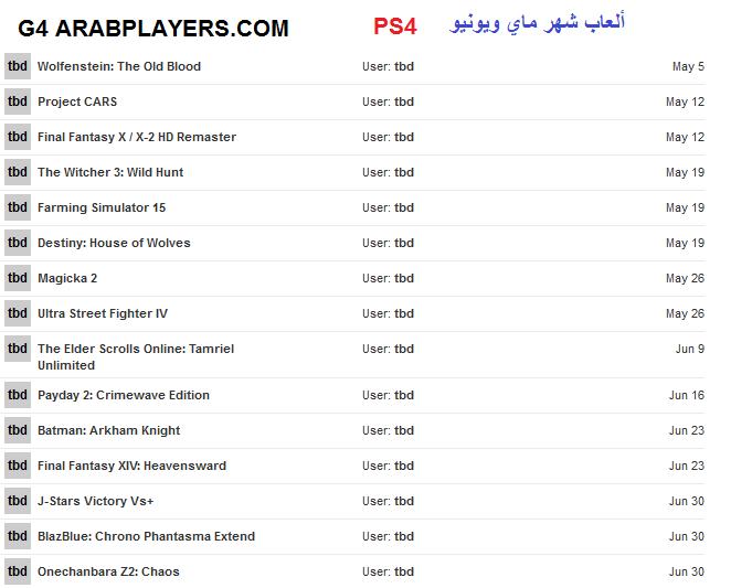 ألعاب شهر ماي ويونيو على PS4