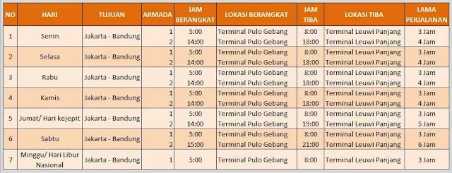 Jadwal keberangkatan Motobus Jakarta-Bandung.
