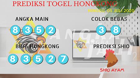 Prediksi Angka Jadi Togel Hongkong Minggu 05 Juli 2020