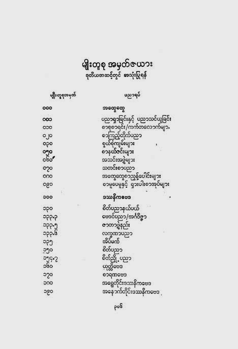 Library Index for Burmese Books F.jpg