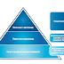 Модель протитуберкульозної допомоги орієнтована на потреби людей від ВООЗ