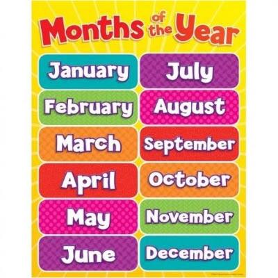 Resultado de imagen de meses del año en ingles