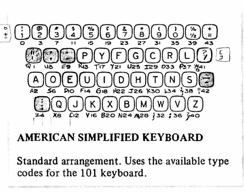 IBM Selectric Typewriters: IBM Selectric Dvorak Keyboard