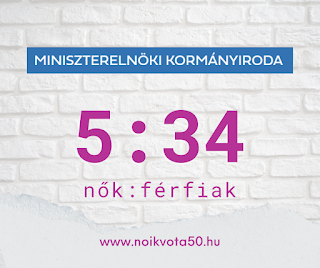 A magyar miniszterelnökség vezetői között 5:34 a nők és férfiak aránya #KORM30
