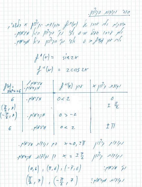 בגרות מתמטיקה 4 יחידות חורף 2019 שאלון שני - שאלה 3 - חקירת פונקציה טריגונומטרית
