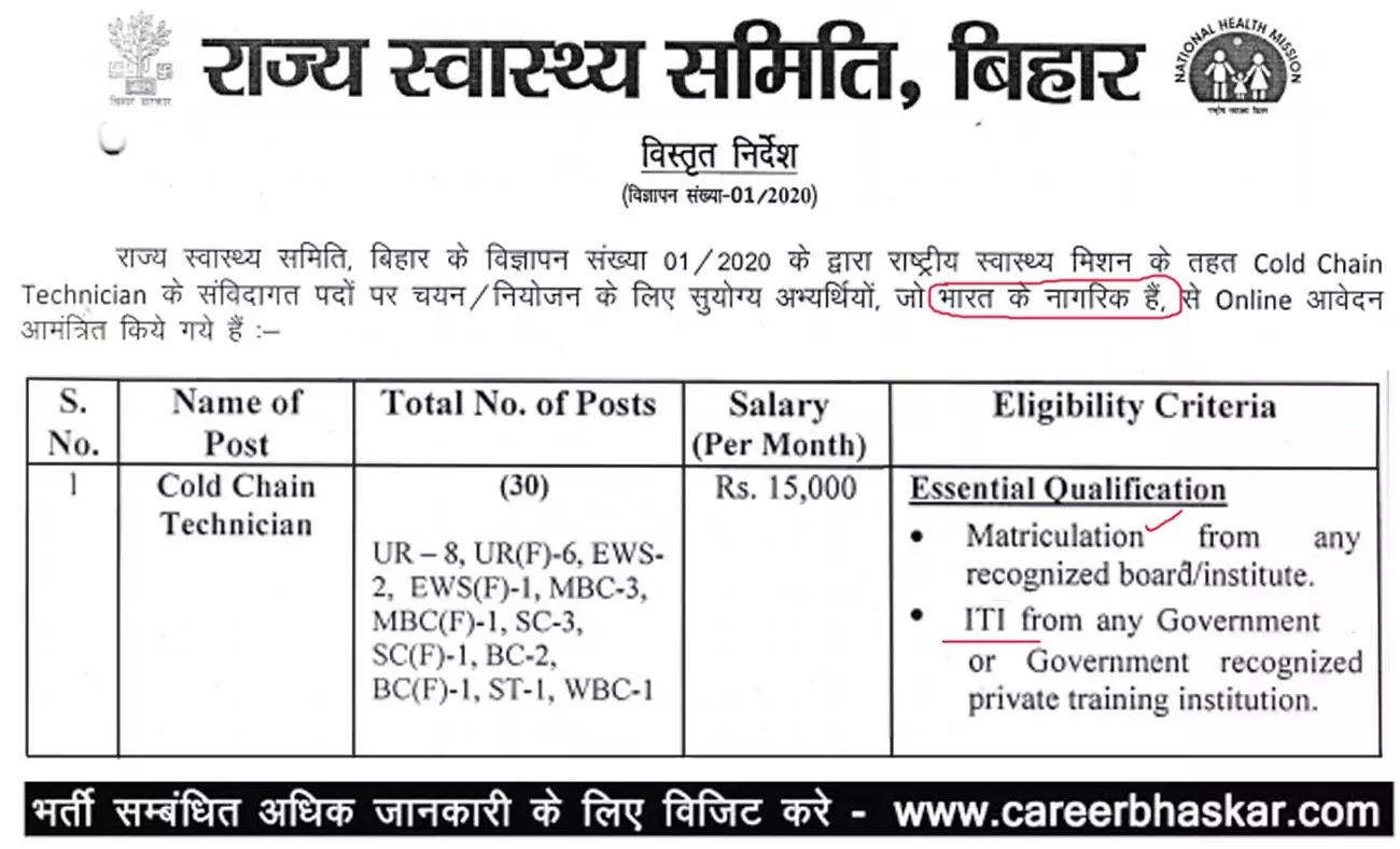 State Health Society, Bihar Recruitment 2020