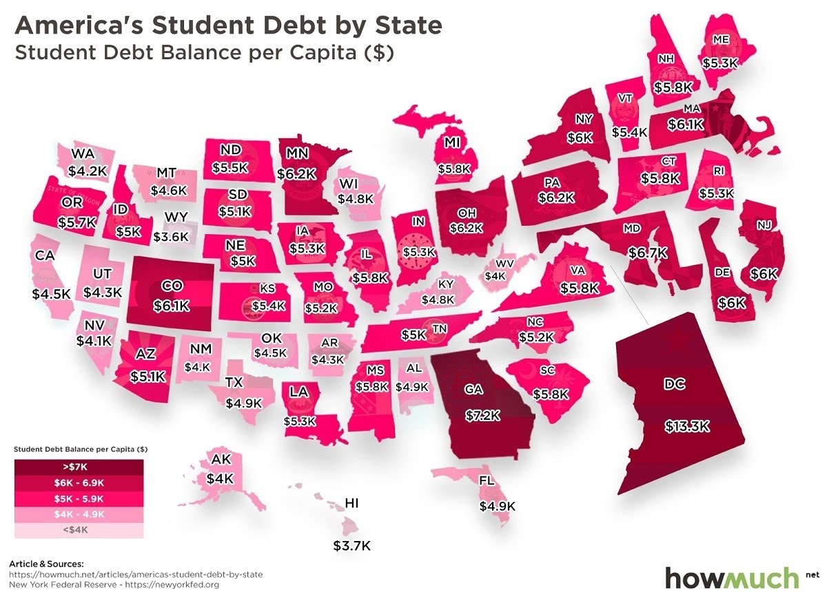 Visualizing America's Student Debt by State #infographic