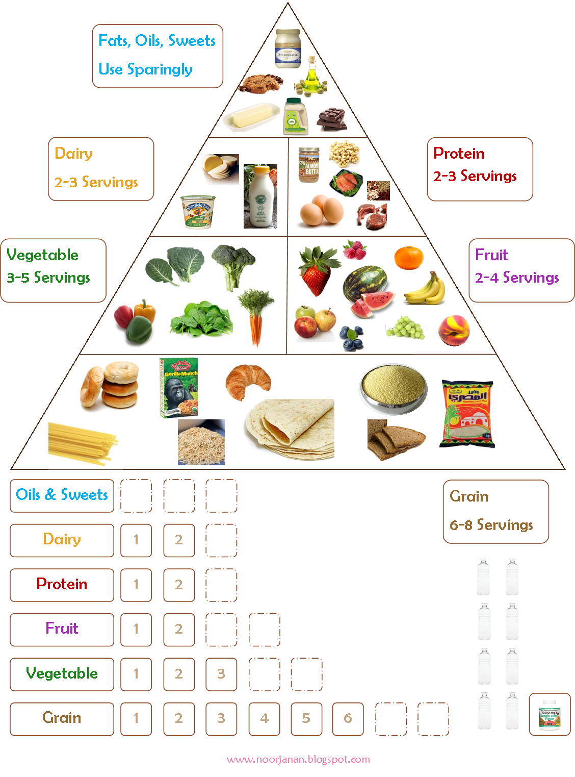 Noor Janan Homeschool Food Chart