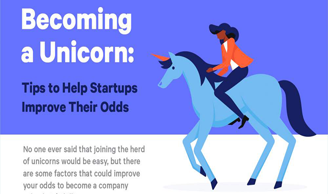 Unicorn Startups by Industry and Lessons from the $1B+ Club