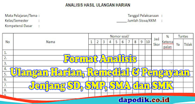 Format Doc Analisis Ulangan Harian, Remedial dan Pengayaan Sekolah Jenjang SD, SMP, SMA dan SMK