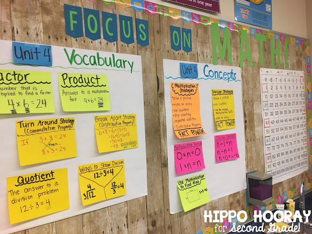 Struggling to fill your bulletin boards with meaningful content? Check out this blog post for an easy way to create anchor charts to hang on your bulletin boards that students will actually use!  Options