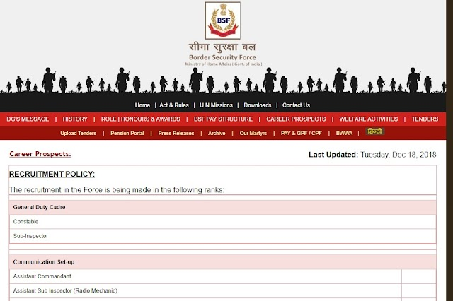 Border Security Force has released the PSU jobs Recruitment of 213 Vacancies for Constable & Other Posts