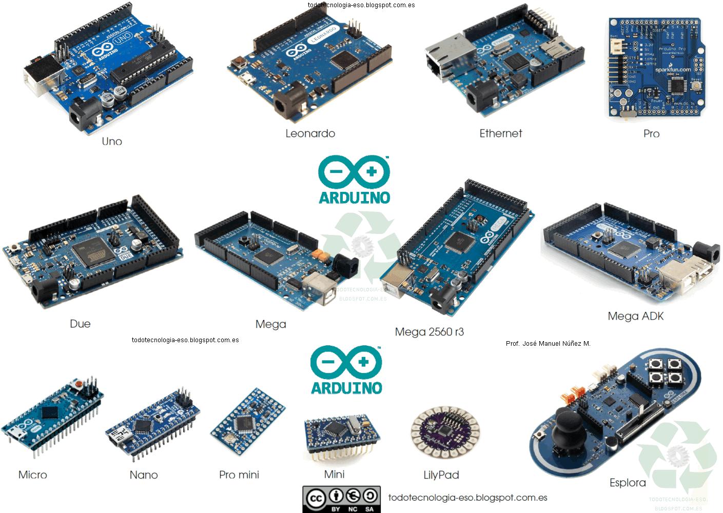 Ingenio triana arduino industrial el open source avanza
