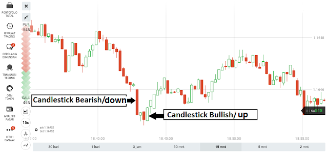 Binary options engulfing candle strategy