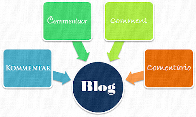 blog commenting sites list 2016