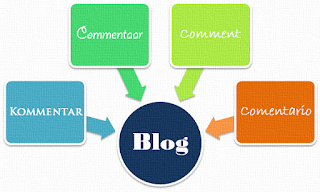 Dofollow Blog Commenting List VIII