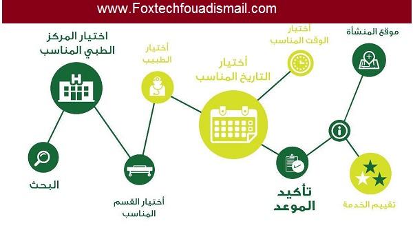 تطبيق موعد - تطبيق موعد التابع ل وزارة الصحة السعودية