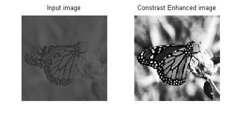 Image Contrast Enhancement by Histogram Equalization