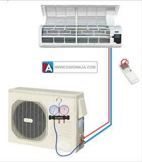 langkah-langkah pump down AC Split