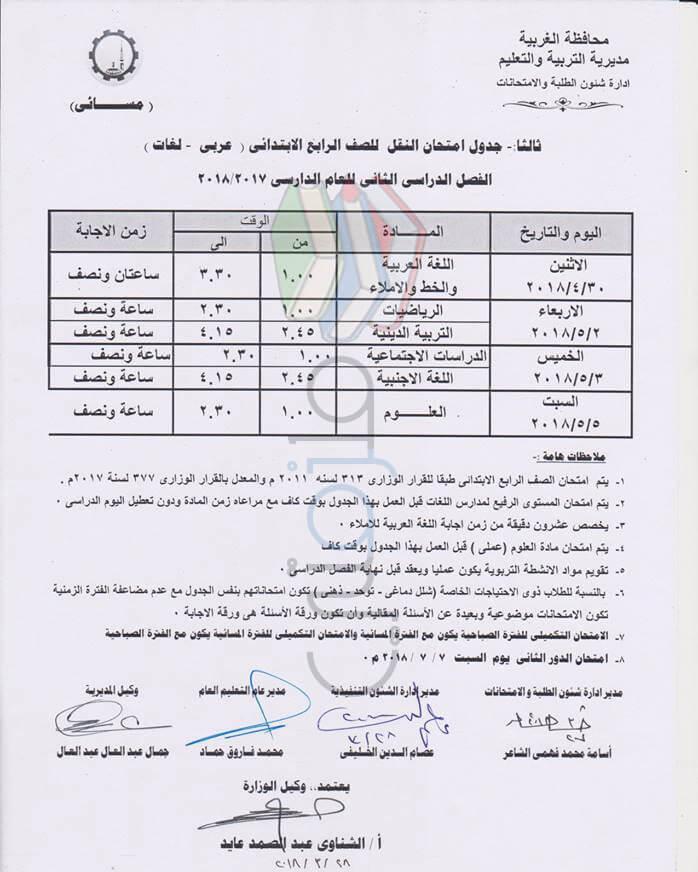 جدول امتحانات الصف الرابع الابتدائي 2018 الترم الثاني محافظة الغربية