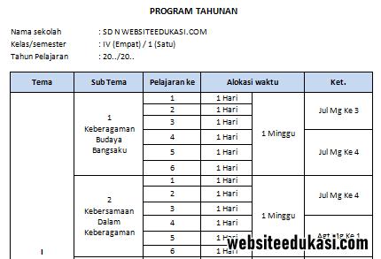 Prota Dan Promes Kelas 4 K13 Tahun 2020 2021 Websiteedukasi Com