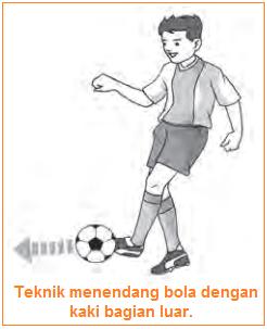 Gambar illustrasi Teknik menendang bola dengan kaki bagian luar.