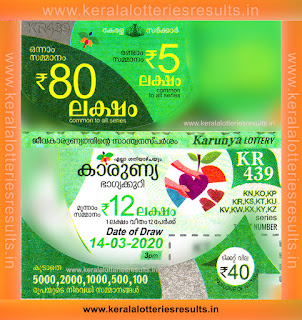"keralalotteriesresults.in, ""kerala lottery result 14 3 2020 karunya kr 439"", 14th March 2020 result karunya kr.439 today, kerala lottery result 14.3.2020, kerala lottery result 14-3-2020, karunya lottery kr 439 results 14-03-2020, karunya lottery kr 439, live karunya lottery kr-439, karunya lottery, kerala lottery today result karunya, karunya lottery (kr-439) 14/03/2020, kr439, 14/3/2020, kr 439, 14.03.2020, karunya lottery kr439, karunya lottery 14.3.2020, kerala lottery 14/3/2020, kerala lottery result 14-3-2020, kerala lottery results 14 3 2020, kerala lottery result karunya, karunya lottery result today, karunya lottery kr439, 14-3-2020-kr-439-karunya-lottery-result-today-kerala-lottery-results, keralagovernment, result, gov.in, picture, image, images, pics, pictures kerala lottery, kl result, yesterday lottery results, lotteries results, keralalotteries, kerala lottery, keralalotteryresult, kerala lottery result, kerala lottery result live, kerala lottery today, kerala lottery result today, kerala lottery results today, today kerala lottery result, karunya lottery results, kerala lottery result today karunya, karunya lottery result, kerala lottery result karunya today, kerala lottery karunya today result, karunya kerala lottery result, today karunya lottery result, karunya lottery today result, karunya lottery results today, today kerala lottery result karunya, kerala lottery results today karunya, karunya lottery today, today lottery result karunya, karunya lottery result today, kerala lottery result live, kerala lottery bumper result, kerala lottery result yesterday, kerala lottery result today, kerala online lottery results, kerala lottery draw, kerala lottery results, kerala state lottery today, kerala lottare, kerala lottery result, lottery today, kerala lottery today draw result"