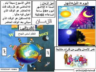 ملخصات جميع دروس النشاط العلمي المستوى الأول ابتدائي