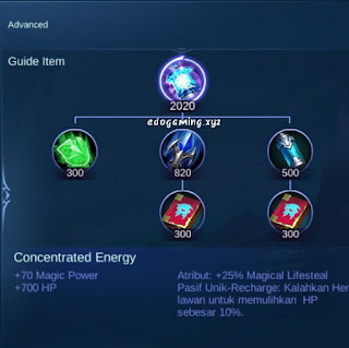 penjelasan lengkap item mobile legends item concentrated energy
