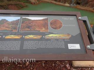 papan informasi (3)