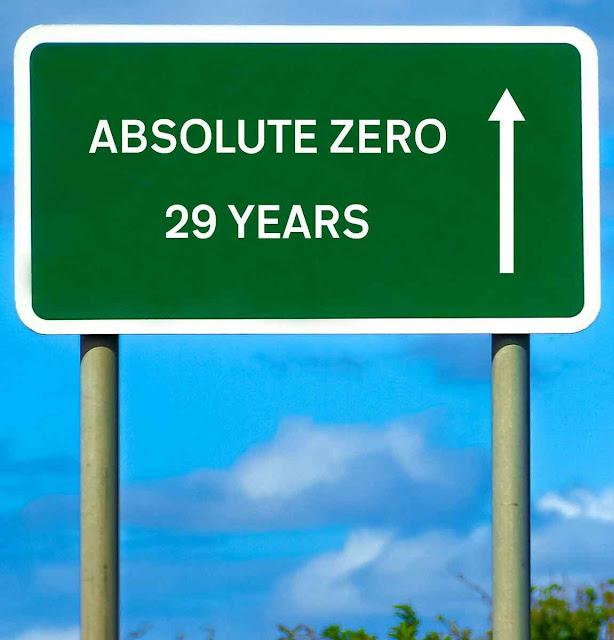 Proibição Absoluta durante três décadas