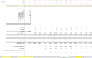 saas monthly KPIs
