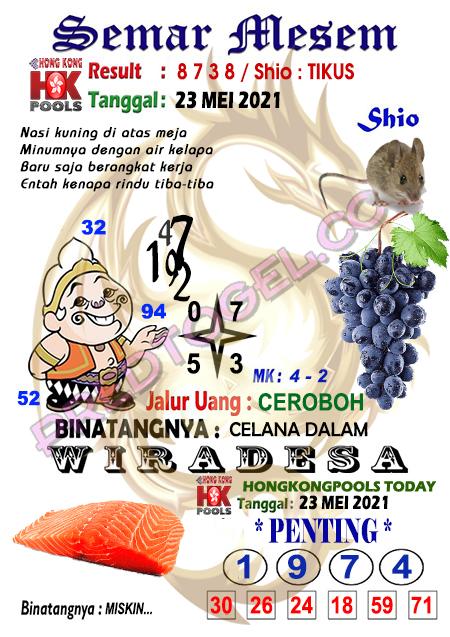 Syair HK Semar Mesem Minggu 23 Mei 2021