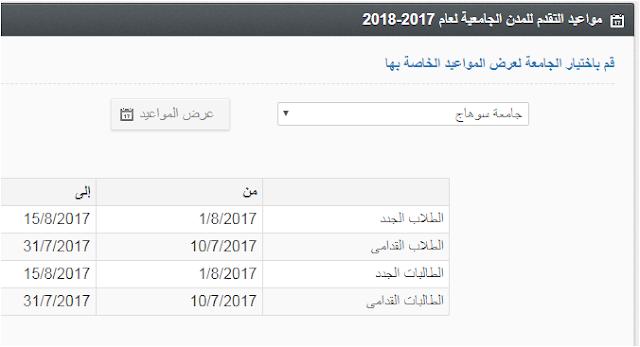شاهد مواعيد التقديم والقبول بالمدن الجامعية بجامعة سوهاج 2017/2018