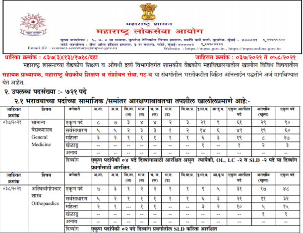 MPSC Assistant Professor Recruitment 2021: Maharashtra 721 Assistant Professor posts online form latest update