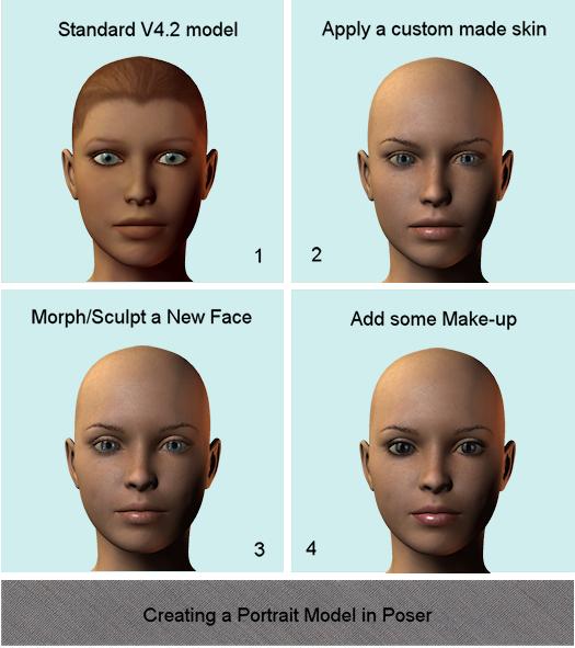 Steps in making a portrait model in poser TB