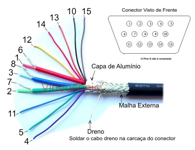 Vga Cable Wiring Diagram. Wiring. Wiring Diagram Images