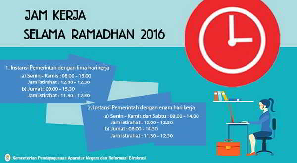 Peraturan Jam Kerja PNS TNI POLRI Ramadhan 2016