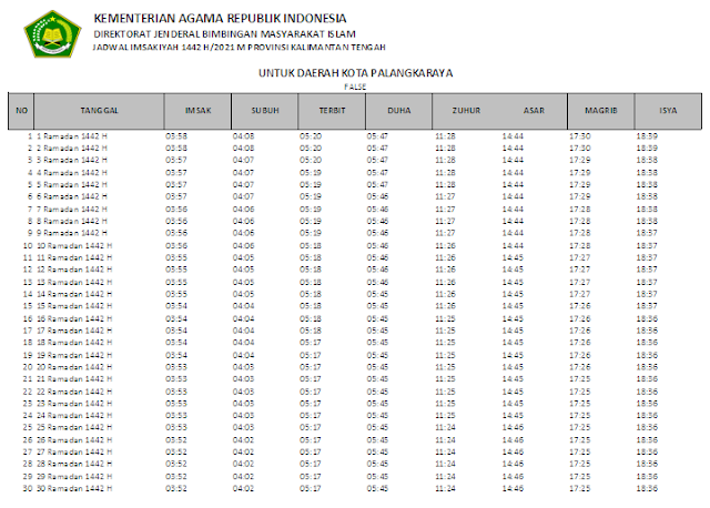 Jadwal Imsakiyah Ramadhan 1442 H Kota Palangkaraya, Provinsi Kalimantan Tengah