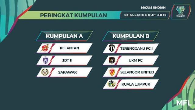 Keputusan Challenge Cup Malaysia 2019 Jadual dan Carta Kedudukan